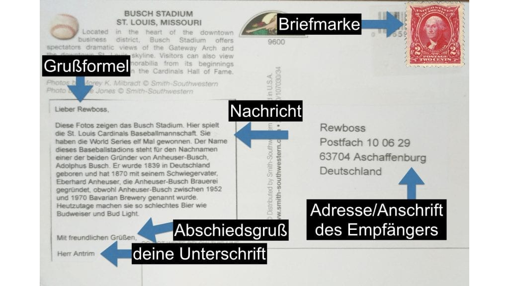 Parts of a Postcard in German